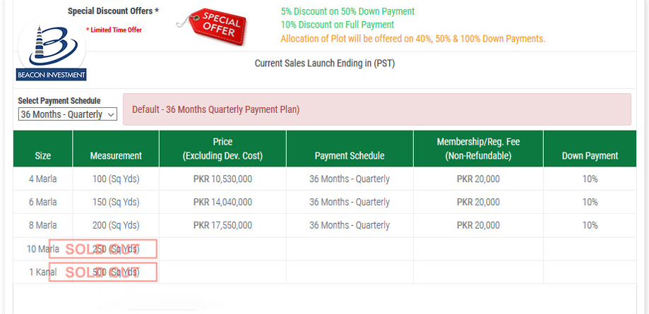 Discounted payment and installment plans for Capital Smart City offered by Beacon Investment