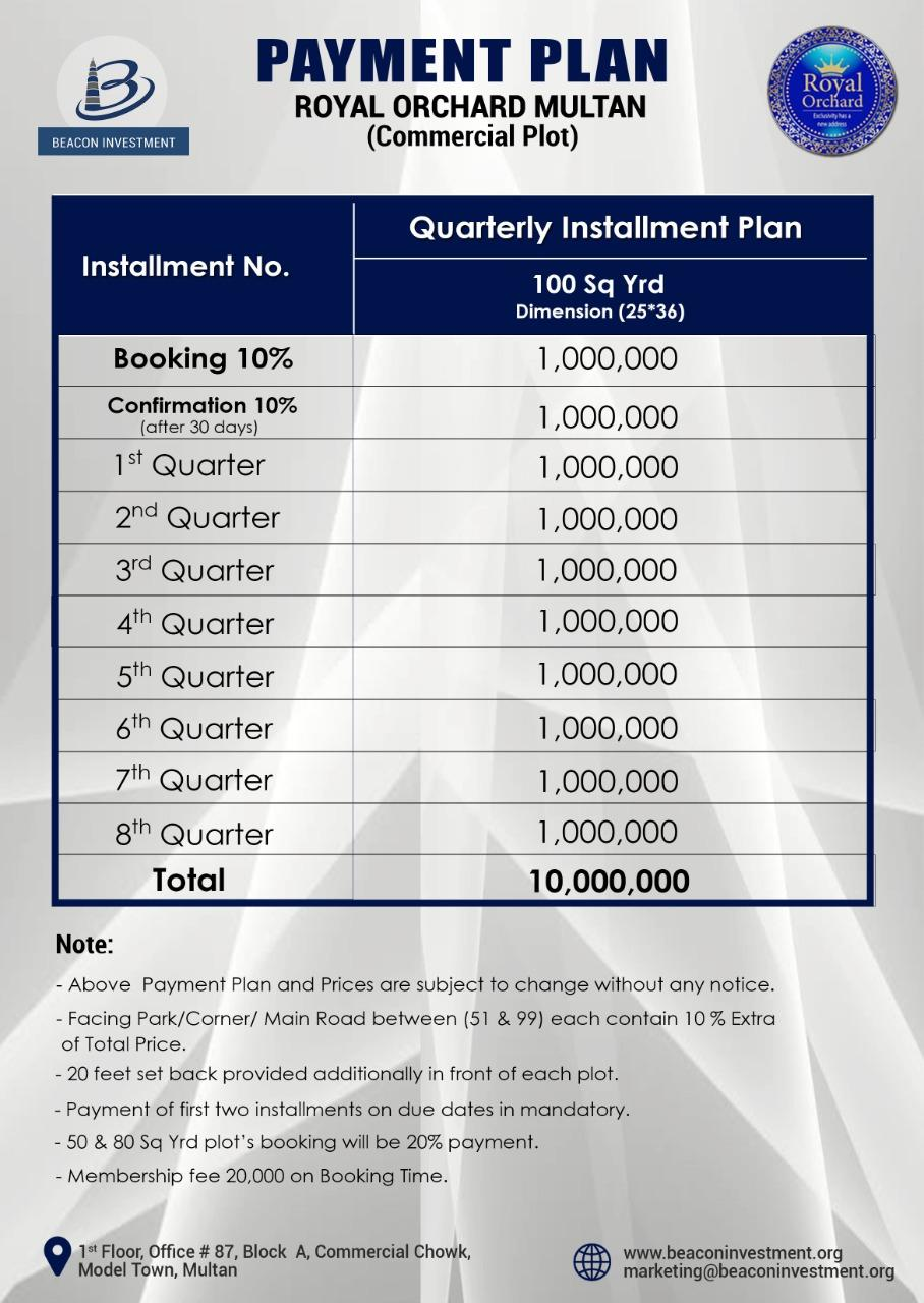 Royal-Orchard-Multan-Payment-Plan