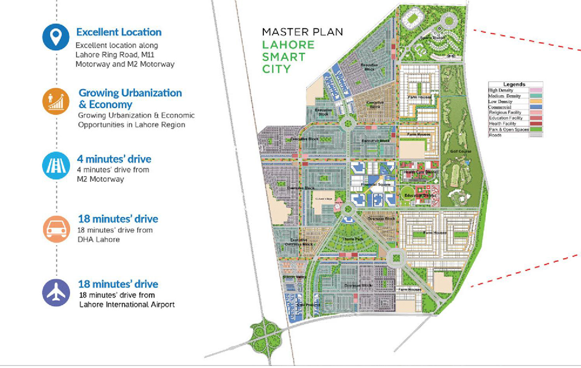 lahore-smart-city-master-plan